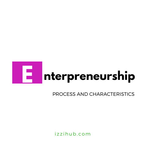 Enterpreneurship Process