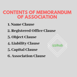 memorandum of association contents