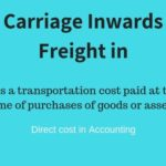 Carriage Inwards and Freight In