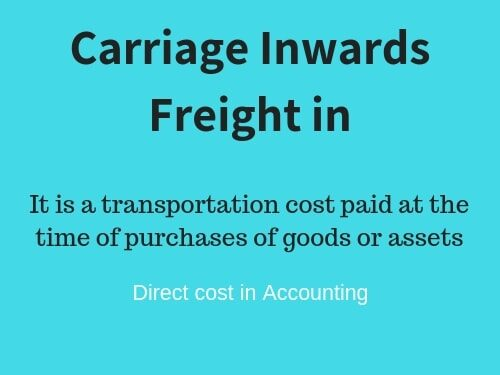 Carriage Inwards